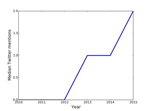 median mentions.jpg